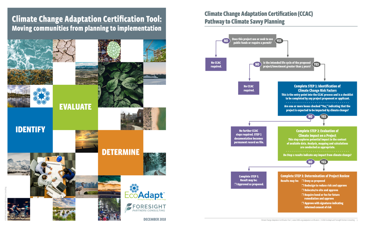 Climate Change Adaptation Certification Tool Cake Climate